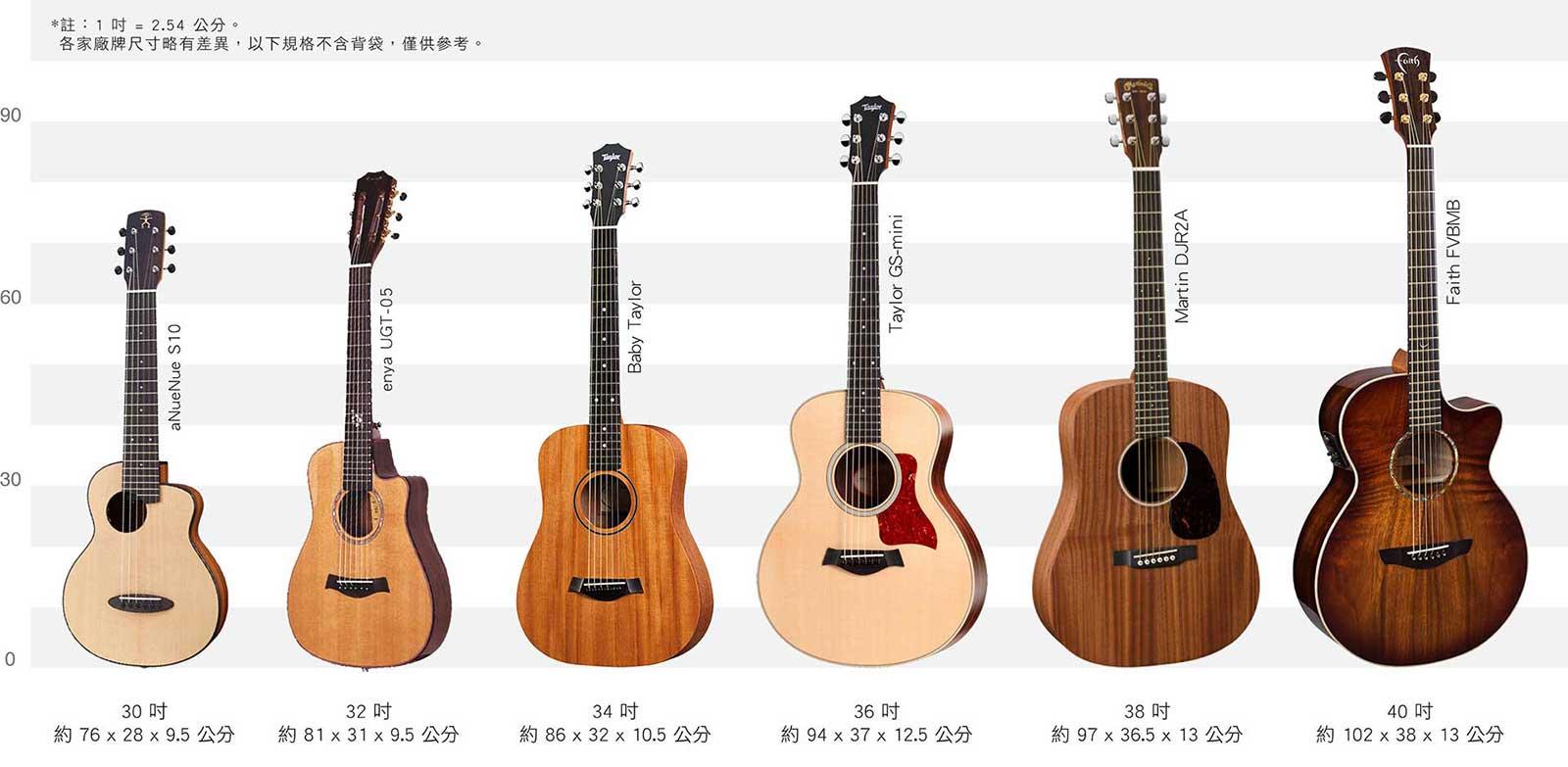 吉他尺寸 從最小到最大依序為34.36.38.39.40.41.42