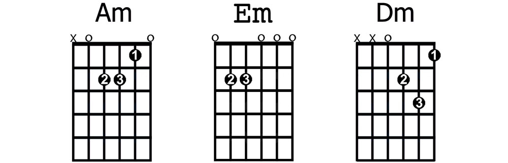 八大和弦其中三和弦