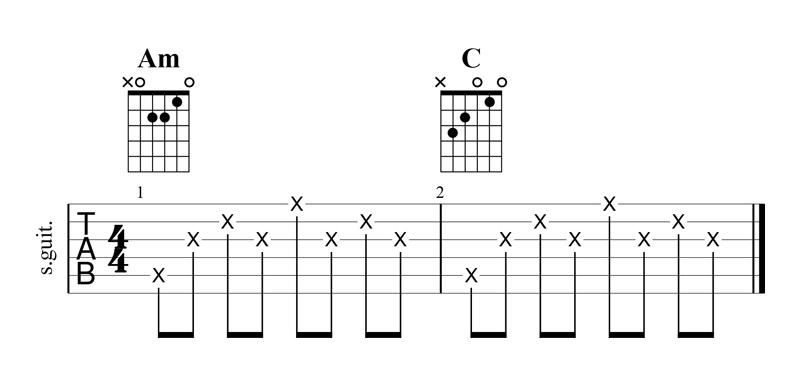 六線譜與X