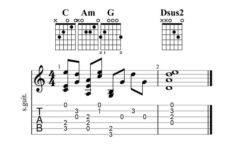 五線譜和六線譜放在一起的表示法