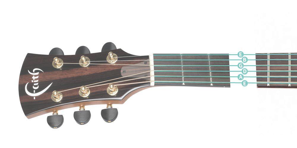 吉他標準調音下,六條弦對應空弦音