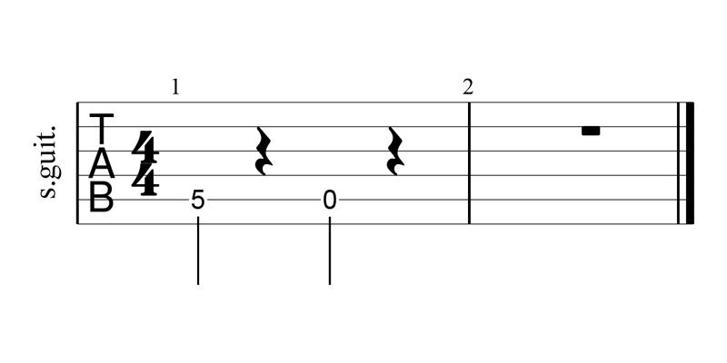 在第五弦上標示5和0的六線譜