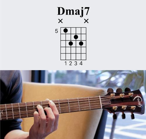 DMaj7和弦與實際按法