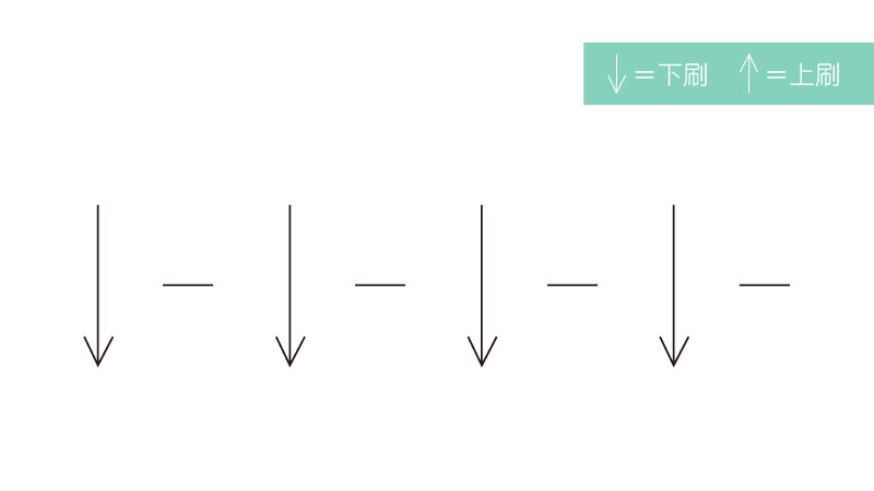 新手村的八大和弦-五種刷法-1