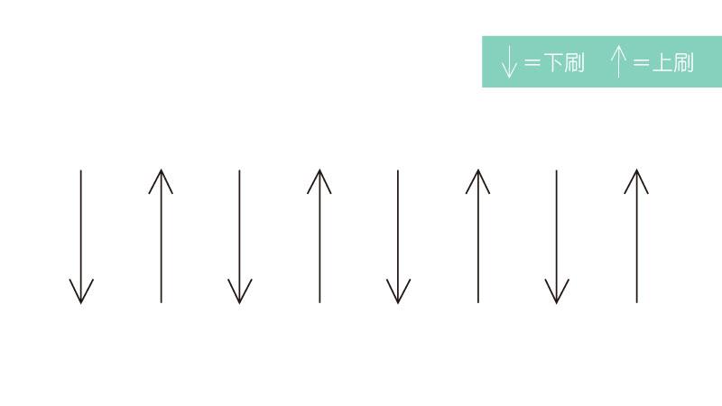 新手村的八大和弦-五種刷法-2