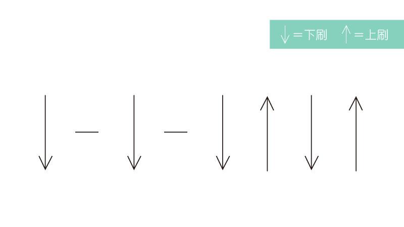 新手村的八大和弦-五種刷法-3