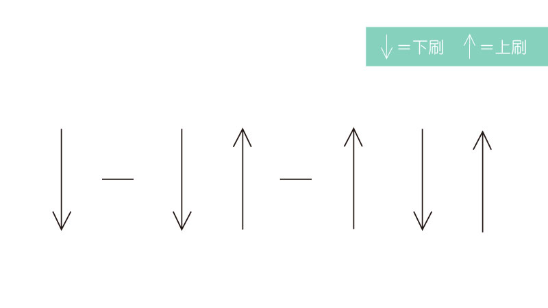 新手村的八大和弦-五種刷法-5