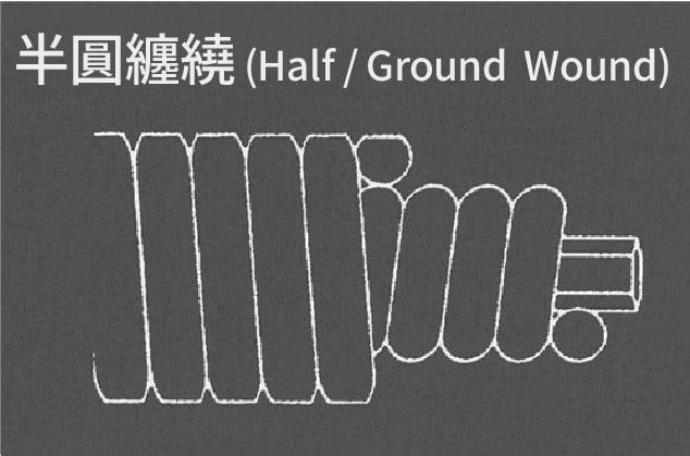 半圓纏繞(Half/Ground Wound)為圓形纏繞以及平滑纏繞的綜合,看起來留有接縫保持張力卻也同時平滑