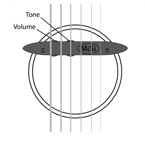 Magpie 主動式響孔拾音器使用示意圖