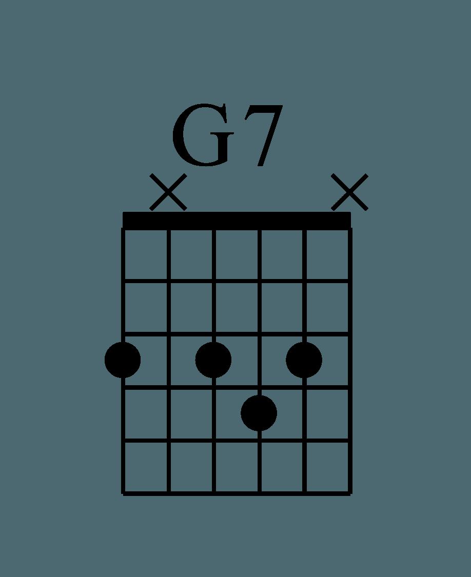 G7 E指型和弦圖 六條弦位置分別為(3X343X))