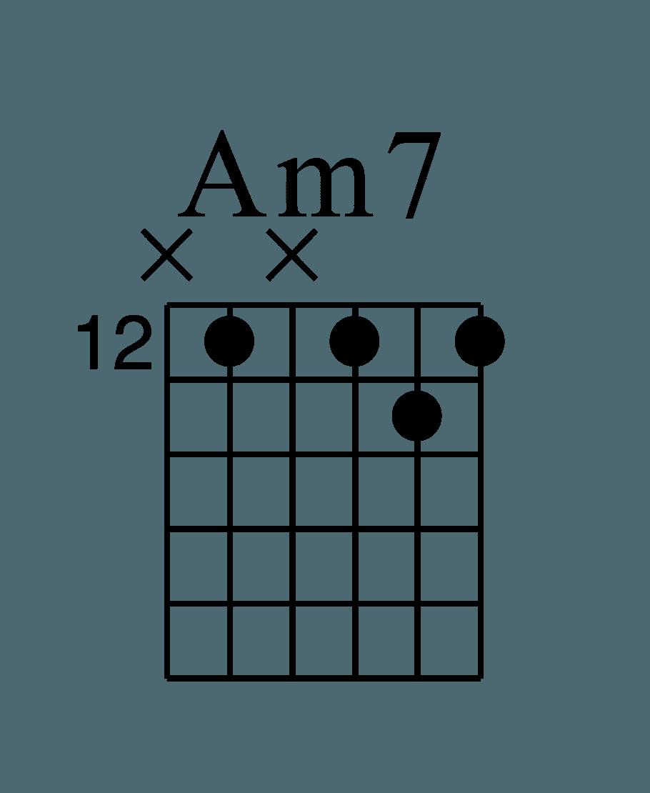 Am7 A指型和弦圖 六條弦按壓位置分別為(X 12 X 12 13 12))