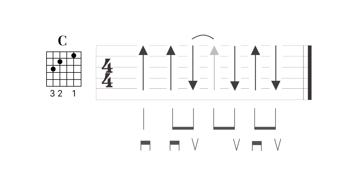 和弦配上刷法的六線譜